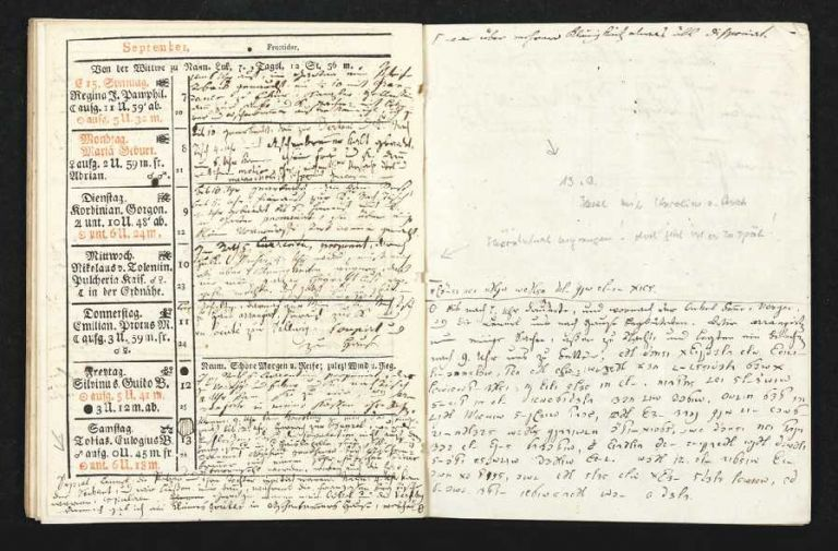 The manuscript diaries of four members of the prominent Bavarian family Chlingensberg: Joseph Maria Bernhard von Chlingensberg (1749-1811), his son Joseph von Chlingensberg auf Berg (1777-1830), the younger Joseph's wife Karoline von Chlingensberg, née Baroness von Asch (1789-1826), and their son Joseph von Chlingensberg (1808-37). These diaries, present here in 49 volumes and covering a 62-year period (1769-1830), provide an intimate account of the lives of a socially prominent family, the men's professional lives as important lawyers, daily matters, and, above all, the rather shocking sexual life of Joseph von Chlingensberg auf Berg. These diaries have received no scholarly attention and remain unpublished. Our description below suggests the rich possibilities which exist in these diaries. CHLINGENSBERG FAMILY DIARIES.