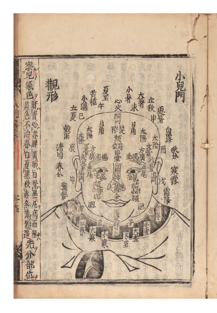 Henchu igaku nyumon [Chinese: Yixue rumen; Commentary on the Introduction to Medicine]. Chan LI