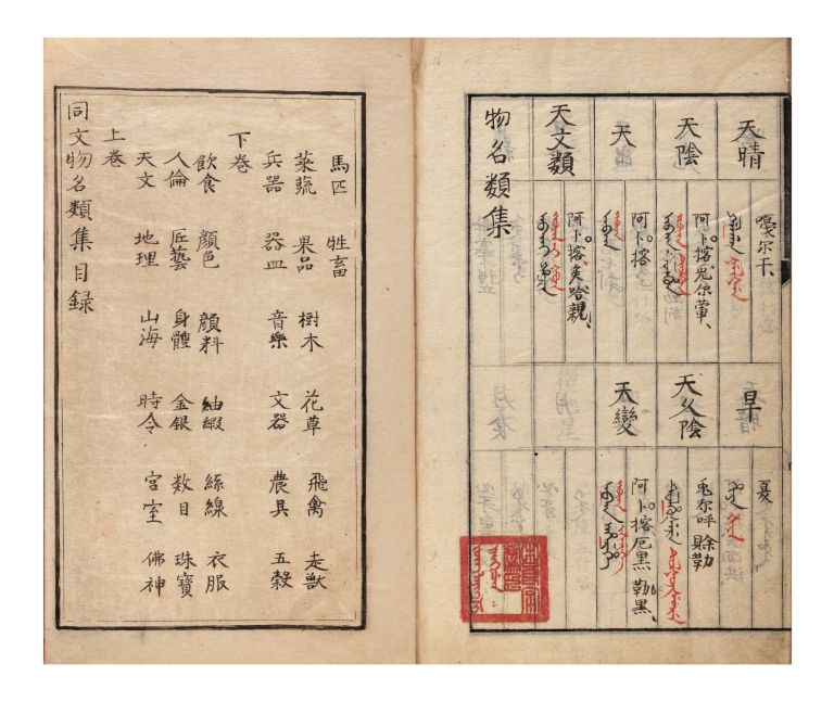 "Manuscript on pre-printed paper, entitled on the block-printed title label on upper cover: ""Man..."