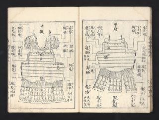 Tanki yoryaku hikoben [trans.: Illustrated Instructions for the Correct Wearing of Armor].