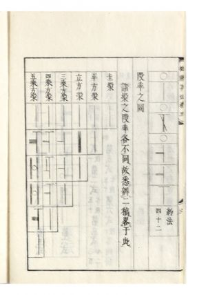 Shuki sanpo [trans.: Selected Jewels of Mathematical Method].