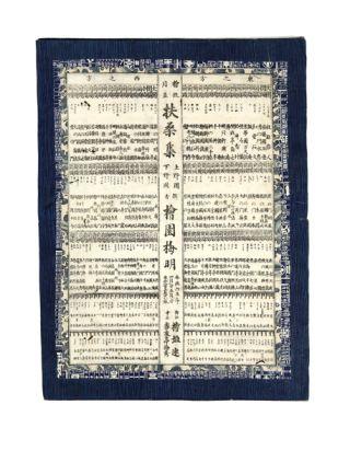 "A collection of 118 printed broadsides, ranging from 308 x 450 mm. to 156 x 95 mm., produced as notices by various kyoka poetry societies, all carefully bound in one orihon silk-covered album. Upper cover title-slip: ""Dai surichirashi shuran"" [trans.: ""Various broadsides & sheets collected & pasted in an album""]."