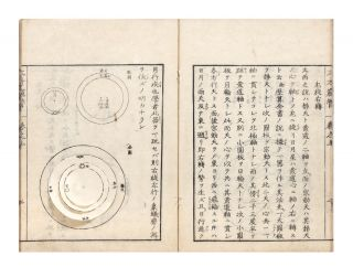 Sansai kikan [trans.: The Three Elements: The Sky, the Earth, & the Human Body].