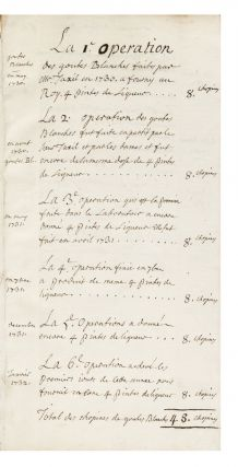 """Two manuscripts on paper, both written in several legible hands, containing recipes for the manufacture of the famous elixir """"les Gouttes du Général Lamotte"""" in the laboratoire du Roi. Two vols., one with manuscript title on upper cover: """"Operations et Distribution des Operations 1730,"""" the other: """"Memoires des Marchands, 1730."""" 19; 34 leaves (with many additional blanks). Large 8vo & 4to (310 x 165 mm. & 275 x 200 mm.), cont. vellum wallet bindings with later deerskin ties."""