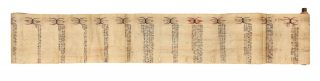 Manuscript scroll (193 x 6845 mm.), on paper, written & illustrated on each side, depicting 199 pairs of diseased eyes painted, in brush with black, gray, and red wash, copper or bronze roller.