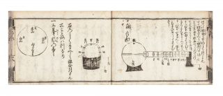 [Shijo Family's Collection of Secret Information].