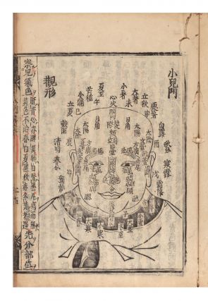 Henchu igaku nyumon [Chinese: Yixue rumen; Commentary on the Introduction to Medicine