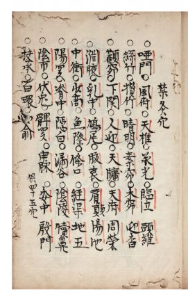 """Manuscript on paper, entitled on the label of the upper cover """"Kyuketsu tekiyo"""" [""""Acupuncture Pressure Points, Suitable & Precise Usage""""]."""