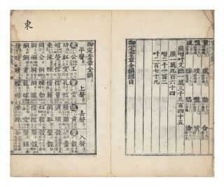 Ojong kyujang chonun [Royal Rhyming Dictionary]. Largely compiled by Tong-mu Yi.