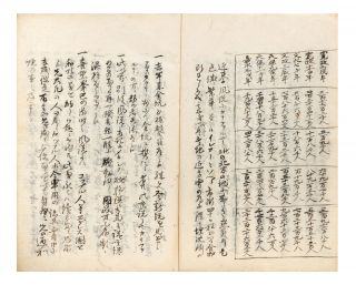 "Manuscript on paper, entitled on upper wrapper: ""Kaei rokunen, Oranda betsudan fusetsu gaki"" [""1853 Holland Reported Rumors""]."
